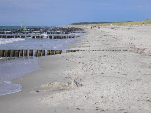 Strand Markgrafenheide