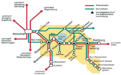 Zugverbindungen