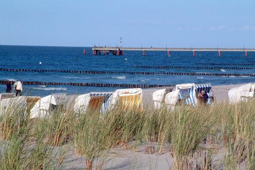 Zingster Strand im Mai mit Seebrücke