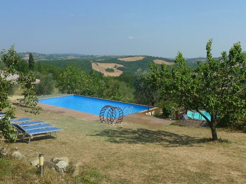 Pools und Panorama