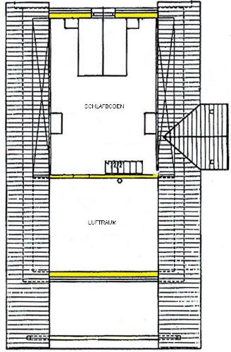 Grundriss Dachgeschoss - Schlafboden