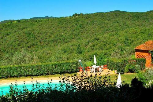 Das Anwesen umgeben von Chianti-Hügeln