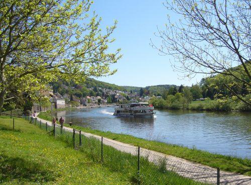 Neckar vom Garten aus