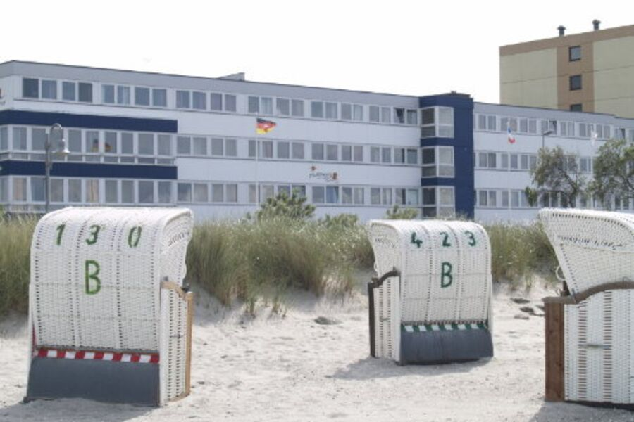 Der Blick vom Strand